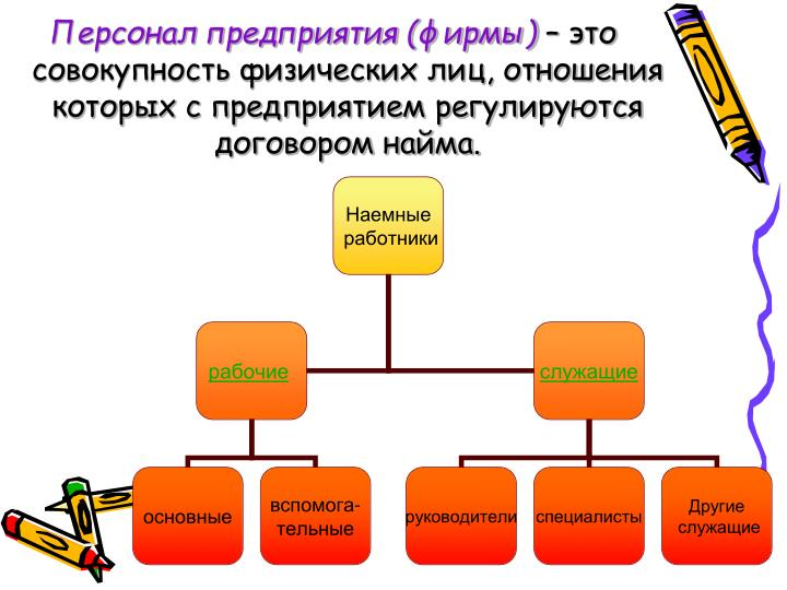 Персонал предприятия (фирмы)