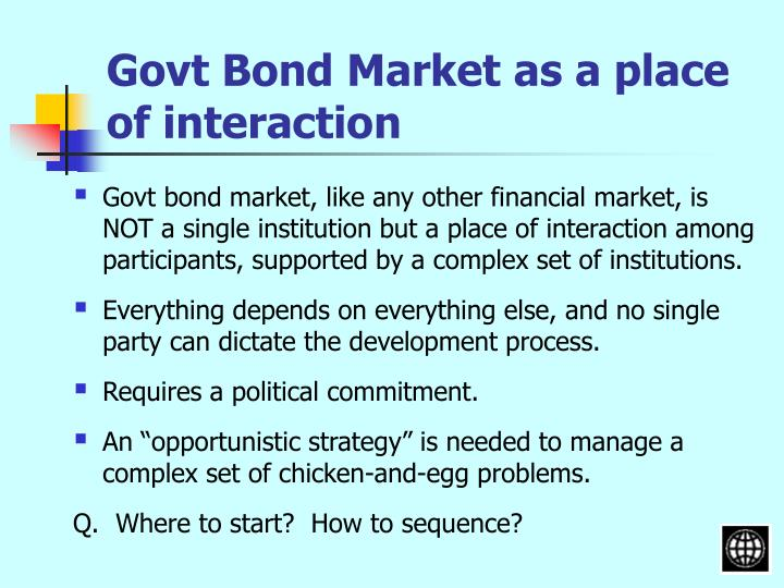 Govt Bond Market as a place of interaction