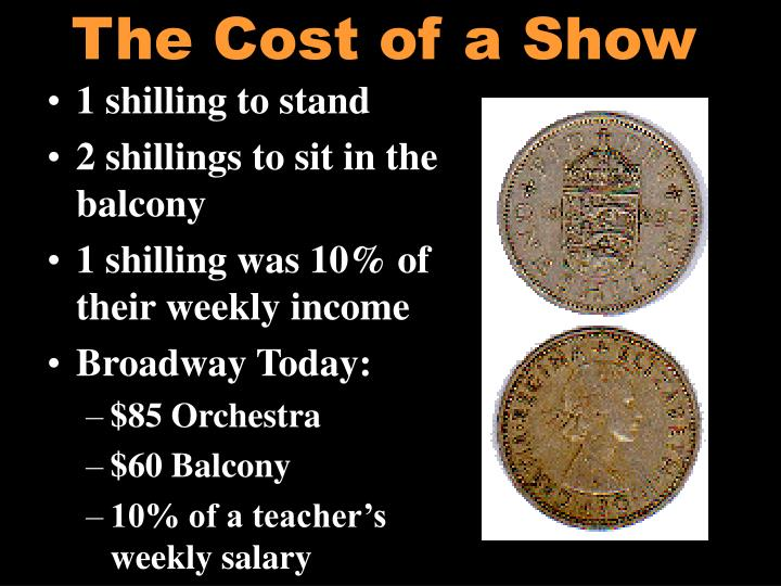The Cost of a Show