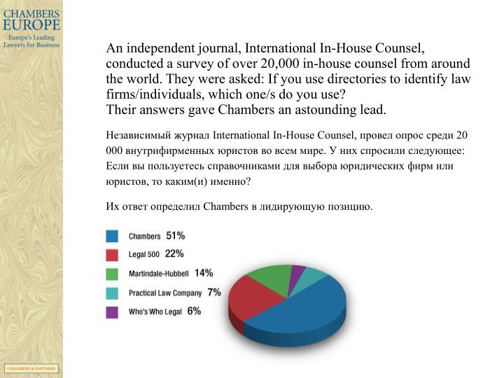 An independent journal, International In-House Counsel, conducted a survey of over 20,000 in-house counsel from around the world. They were asked: If you use directories to identify law firms/individuals, which one/s do you use?
