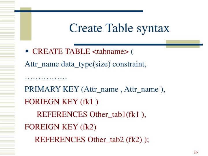 Create Table syntax