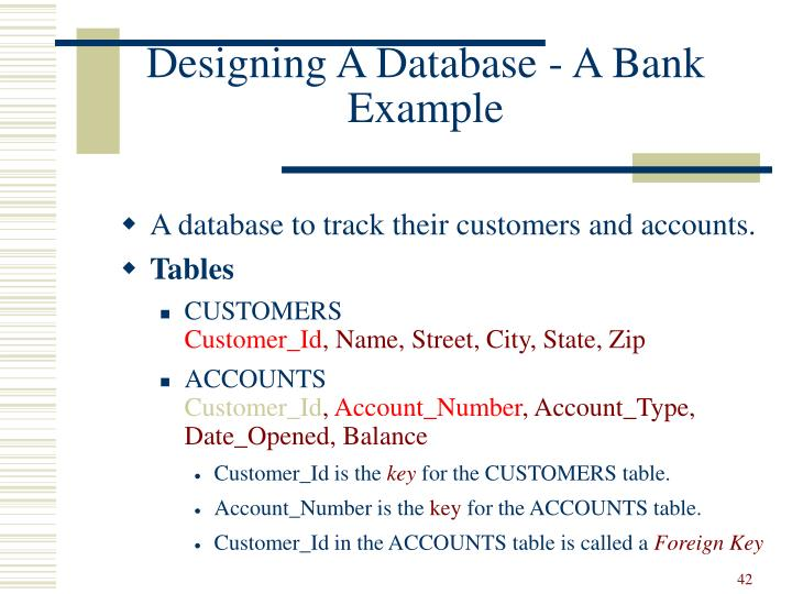 Designing A Database - A Bank Example