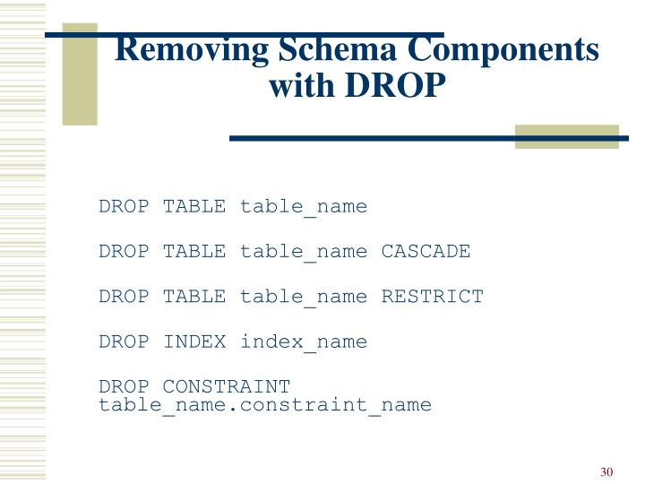 Removing Schema Components with DROP