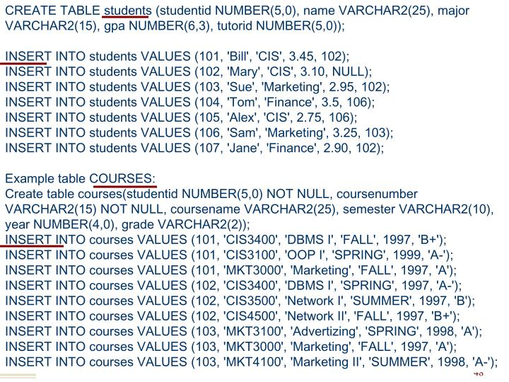 CREATE TABLE students (studentid NUMBER(5,0), name VARCHAR2(25), major VARCHAR2(15), gpa NUMBER(6,3), tutorid NUMBER(5,0));