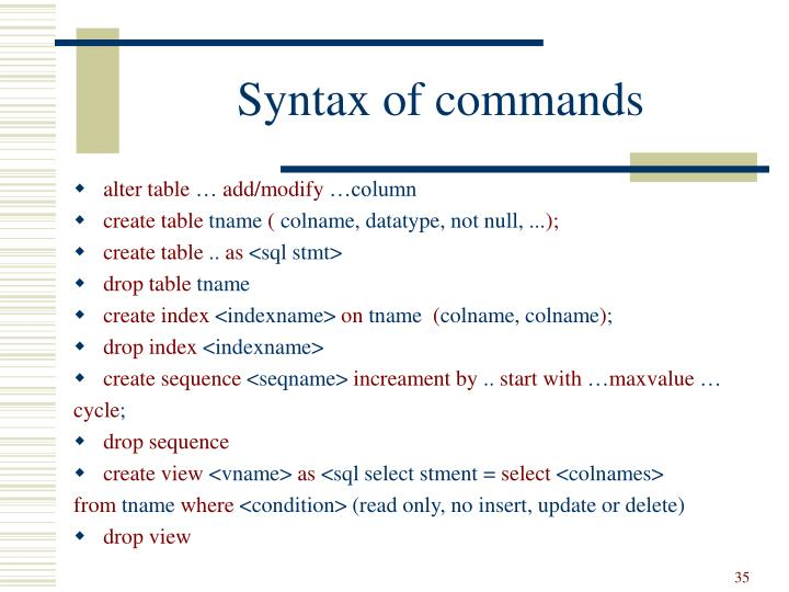 Syntax of commands