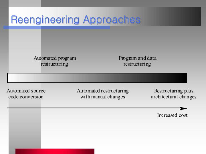 Reengineering Approaches
