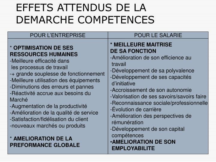 EFFETS ATTENDUS DE LA DEMARCHE COMPETENCES