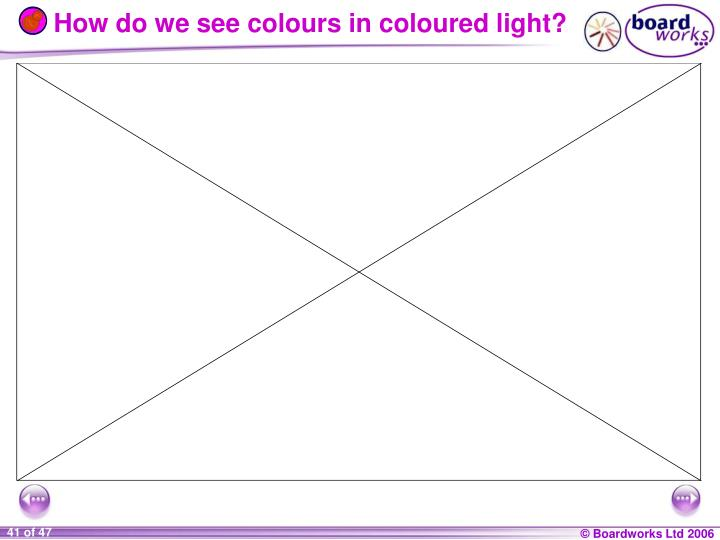 How do we see colours in coloured light?