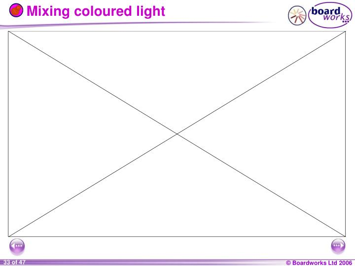 Mixing coloured light