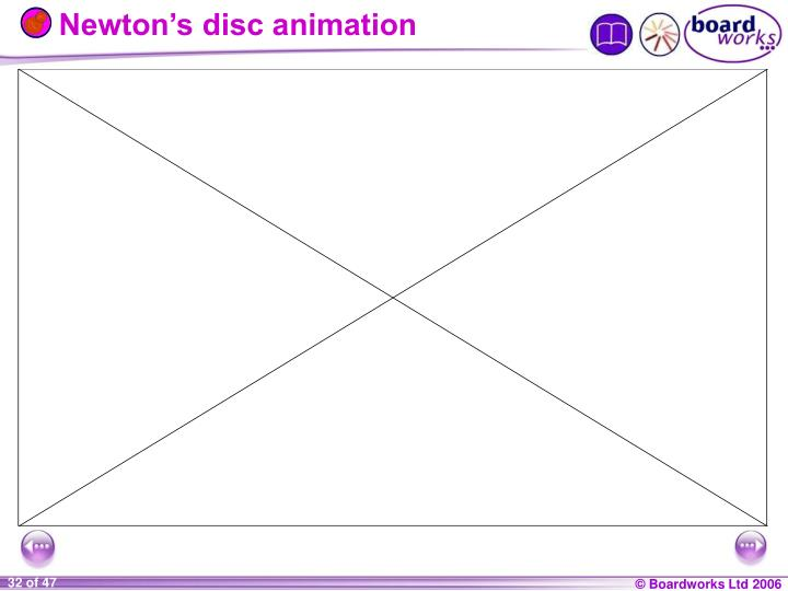 Newton's disc animation