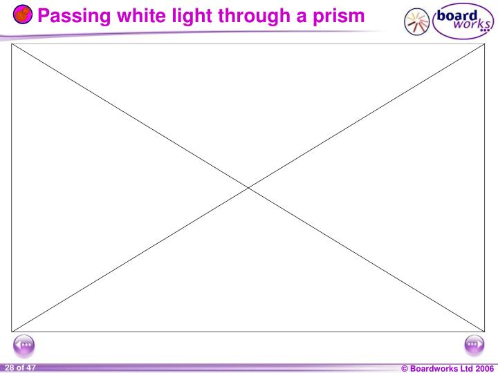 Passing white light through a prism