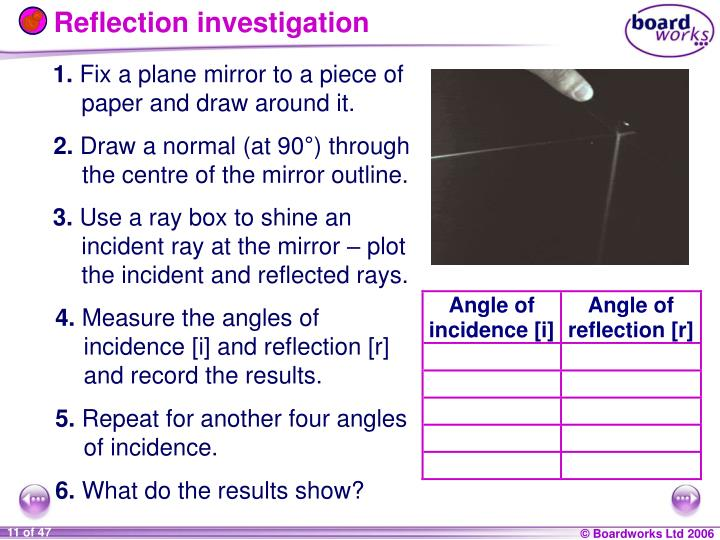 Reflection investigation