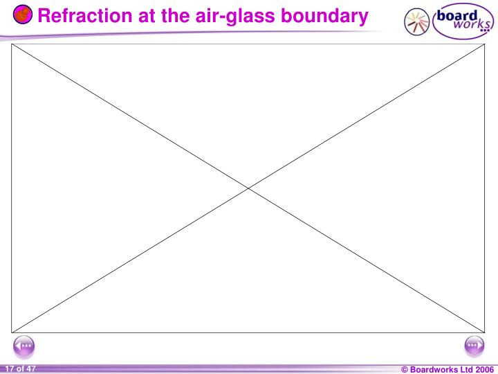 Refraction at the air-glass boundary