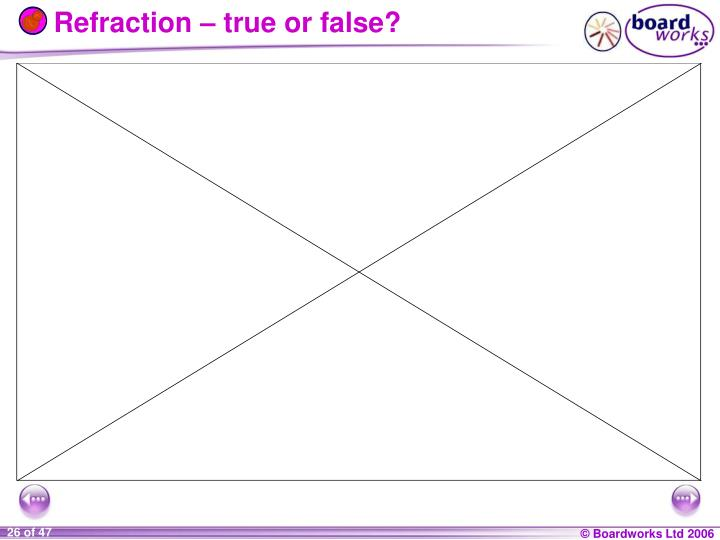 Refraction – true or false?