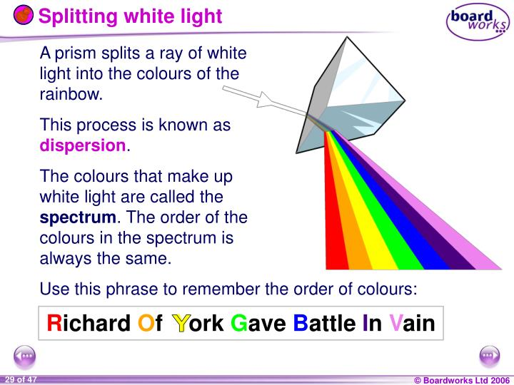 Splitting white light