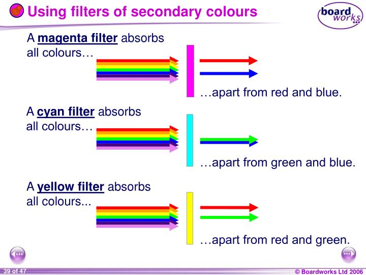 Using filters of secondary colours