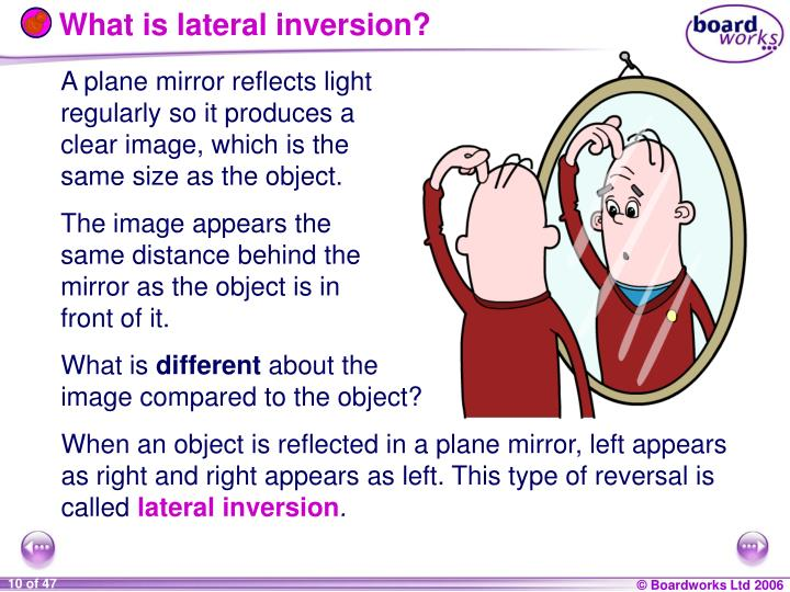 What is lateral inversion?