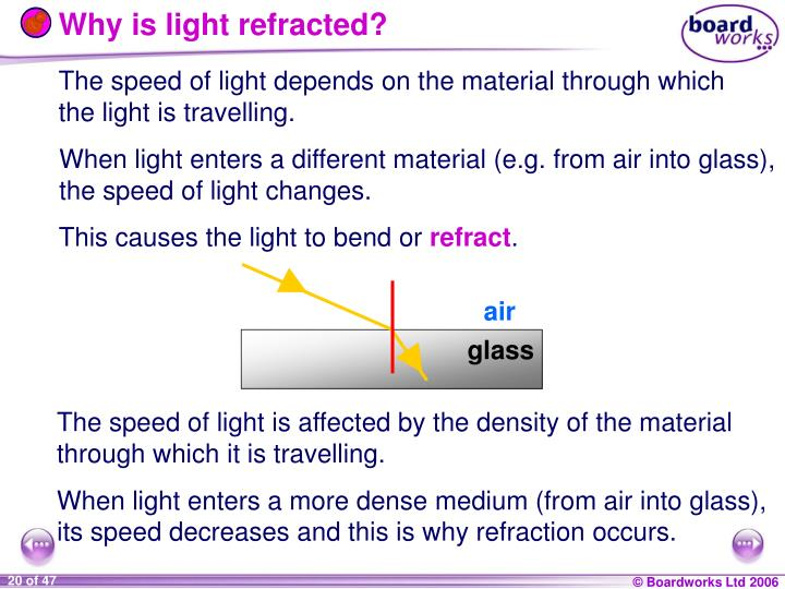 Why is light refracted?