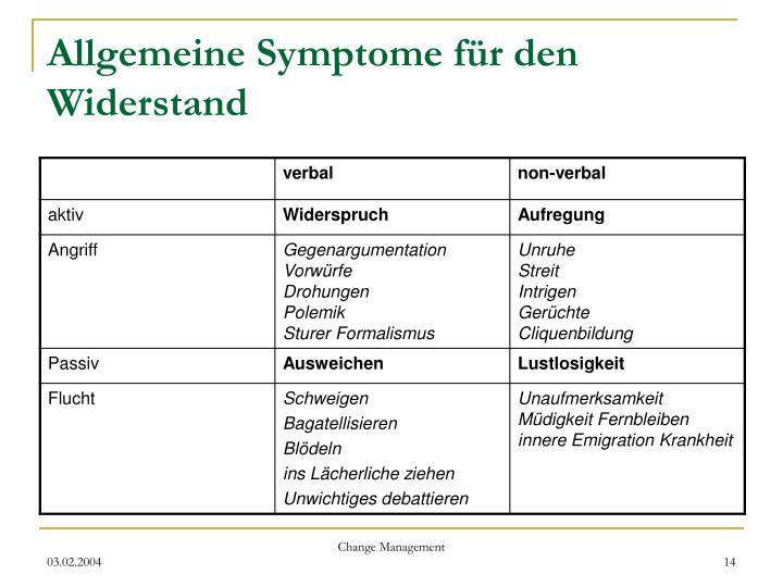 Allgemeine Symptome für den Widerstand
