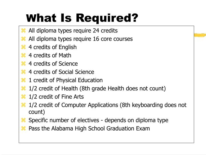 All diploma types require 24 credits