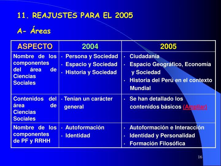11. REAJUSTES PARA EL 2005