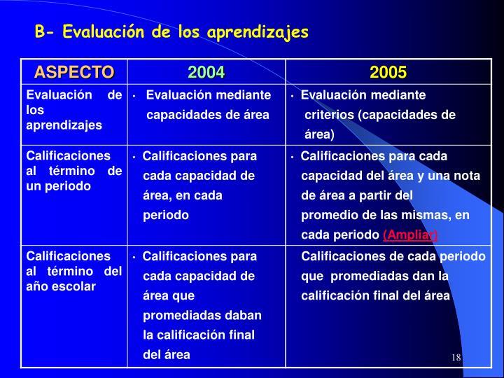 B- Evaluación de los aprendizajes