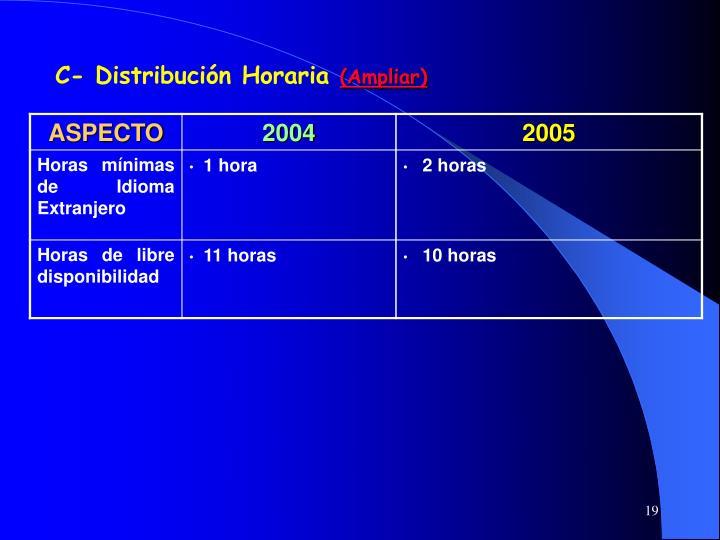 C- Distribución Horaria