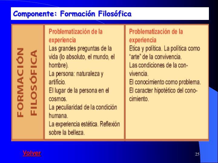 Componente: Formación Filosófica
