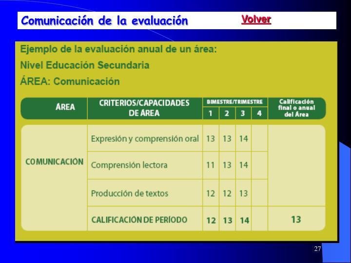 Comunicación de la evaluación
