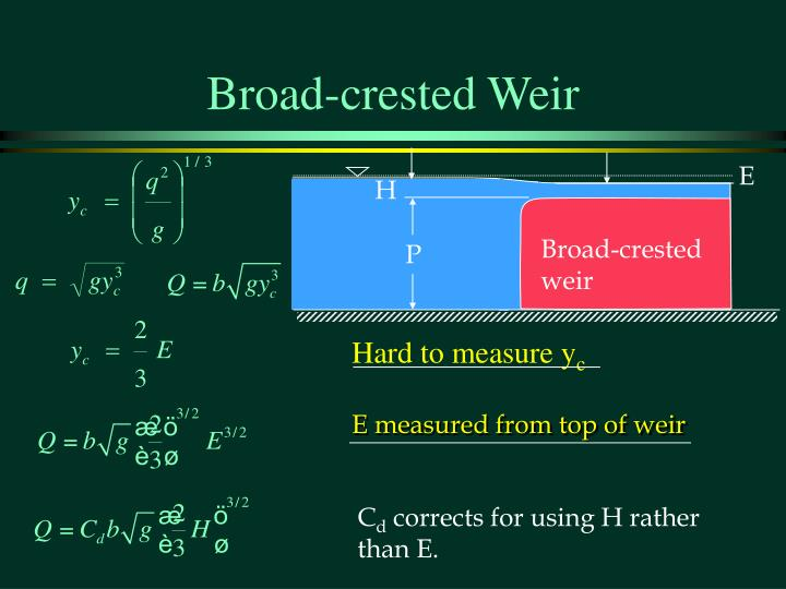 results n calculation flow over weirs N natural streams where it is  simulated the flow over rectangular weirs using a 2d  the computed result showed that the flow characteristics are.