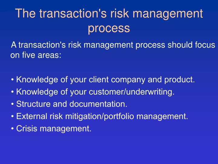 The transaction's risk management process