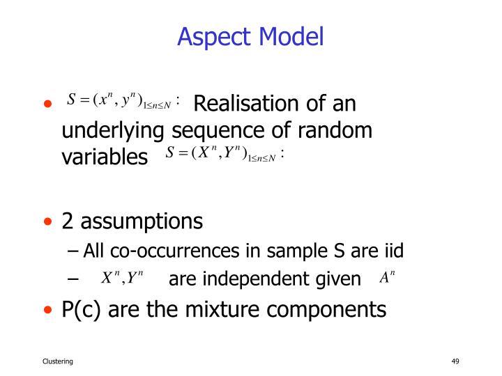 Aspect Model