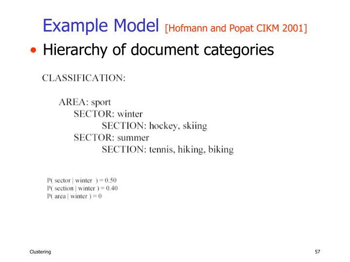 Example Model