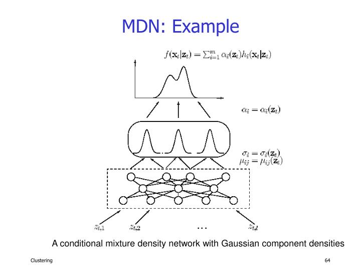 MDN: Example