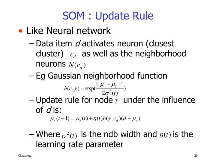 SOM : Update Rule
