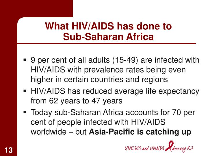 What HIV/AIDS has done to Sub-Saharan Africa