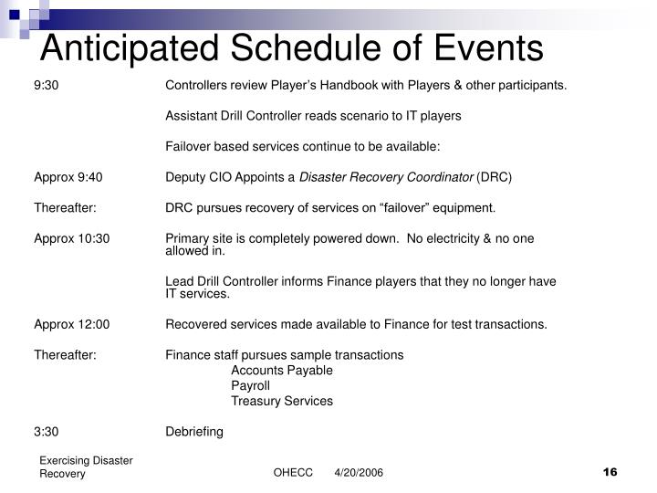 Anticipated Schedule of Events