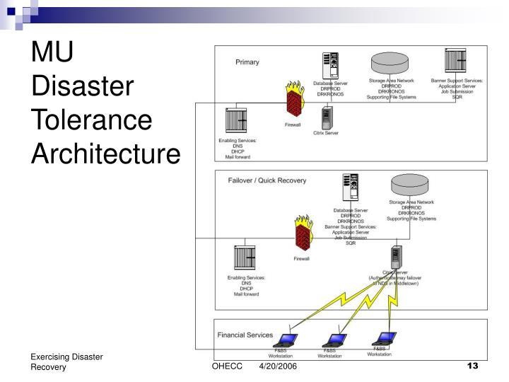 MU Disaster Tolerance Architecture