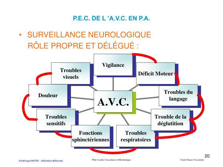 P.E.C. DE L'A.V.C. EN P.A.