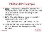 inflation cpi example