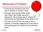 measures of inflation