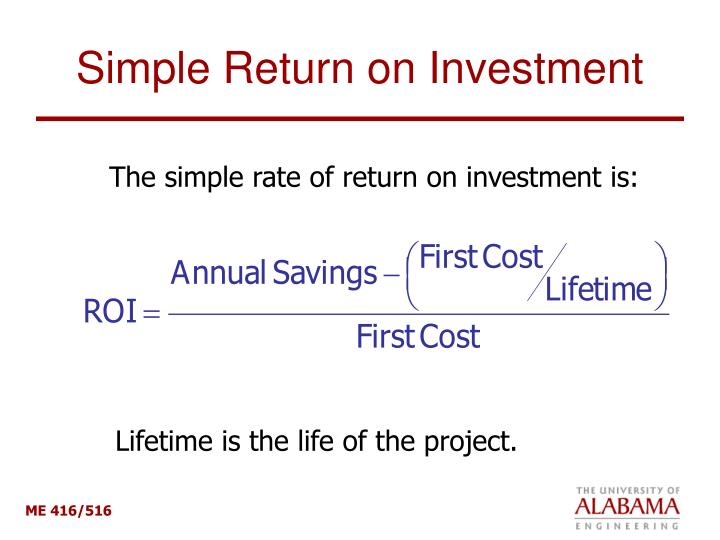 Simple Return on Investment