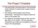 the project timetable