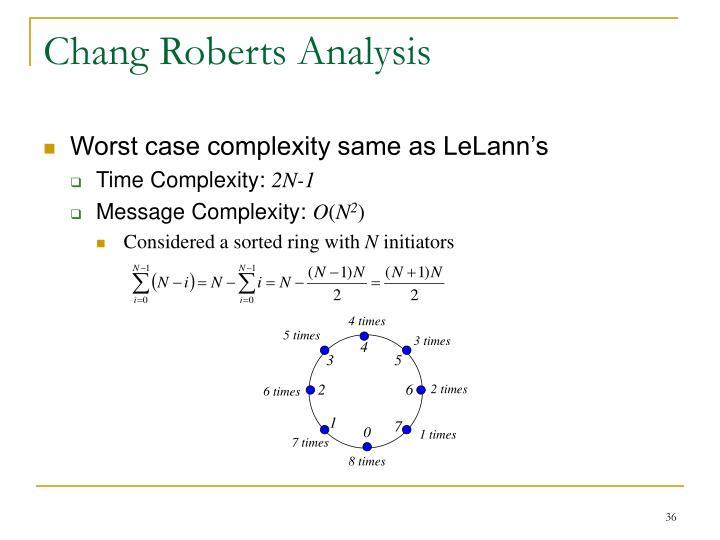 Chang Roberts Analysis
