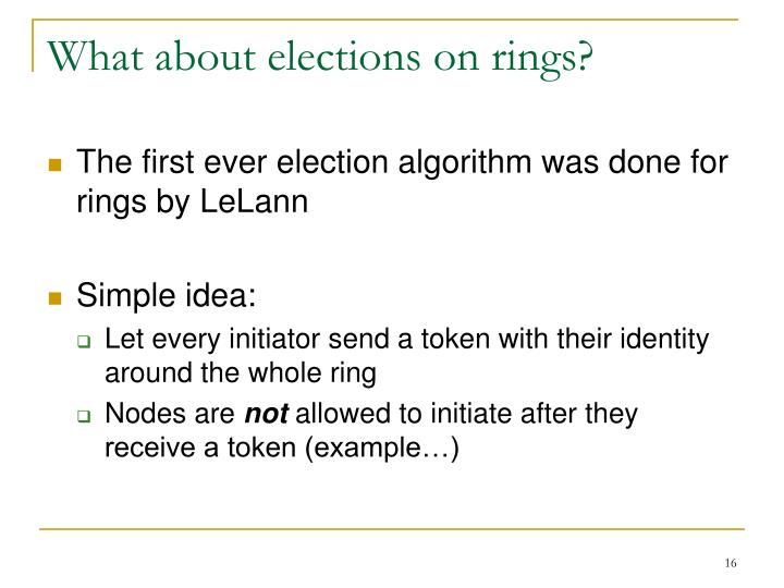 What about elections on rings?