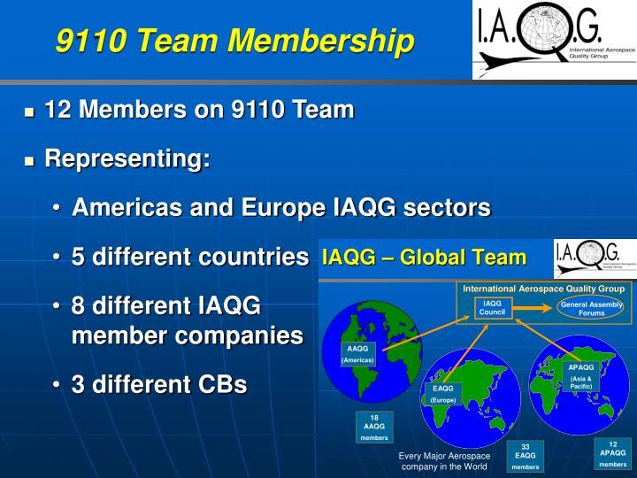 9110 Team Membership