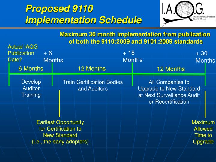 Proposed 9110     Implementation Schedule