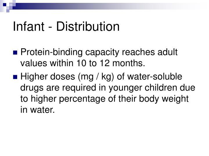 Infant - Distribution