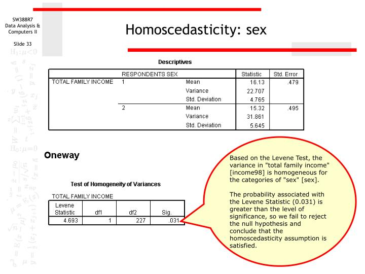 Homoscedasticity: sex