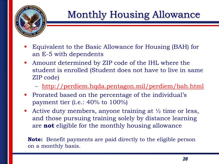 Monthly Housing Allowance